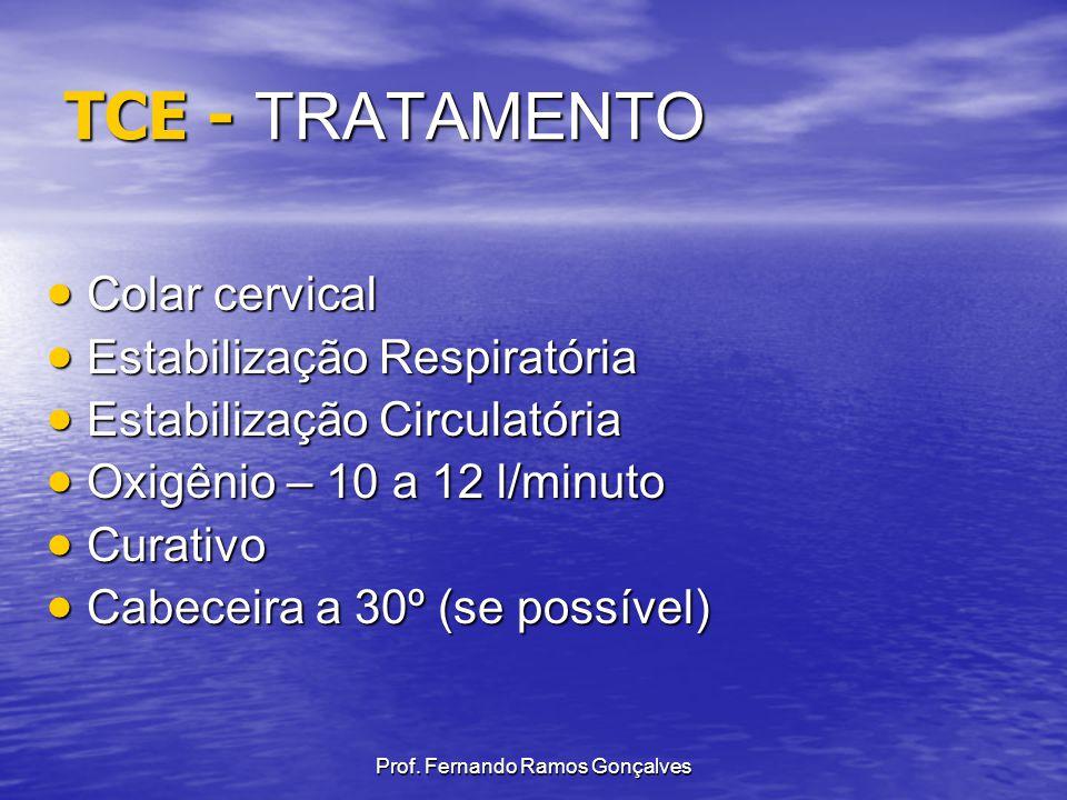 Prof. Fernando Ramos Gonçalves TCE - TRATAMENTO Colar cervical Colar cervical Estabilização Respiratória Estabilização Respiratória Estabilização Circ