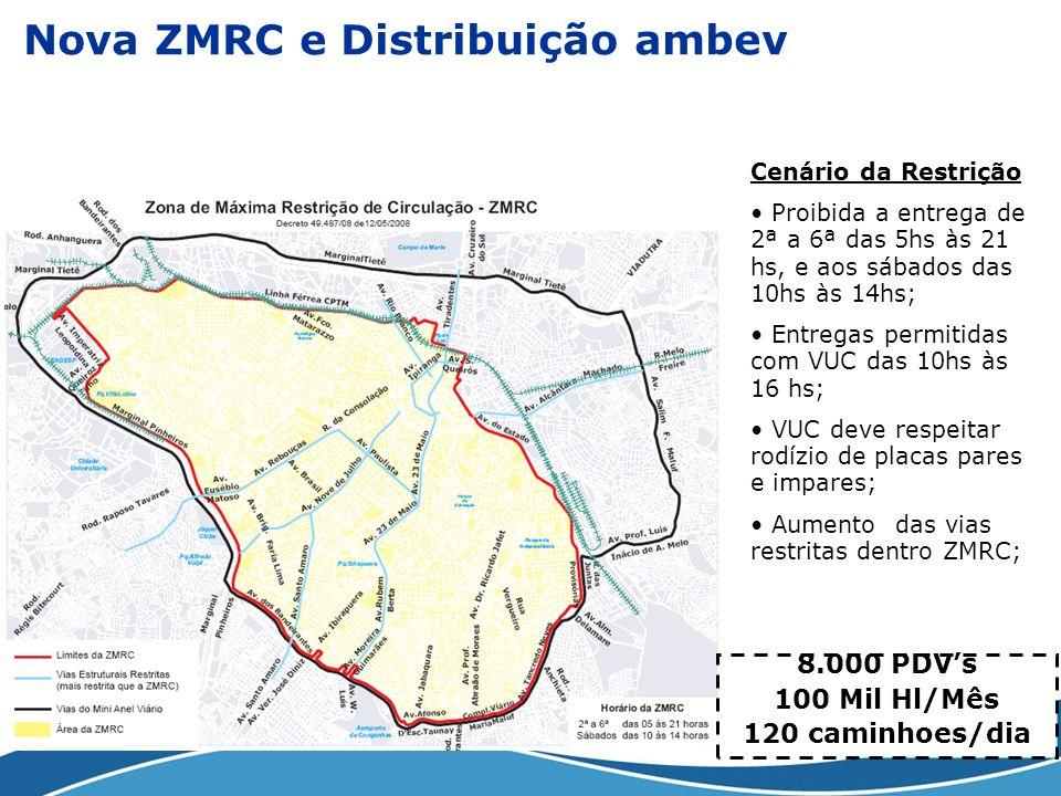 CDD Mooca Operação Logística - Nova ZMRC 1.Caminhões maiores deslocados pra fora da área de restrição 2.