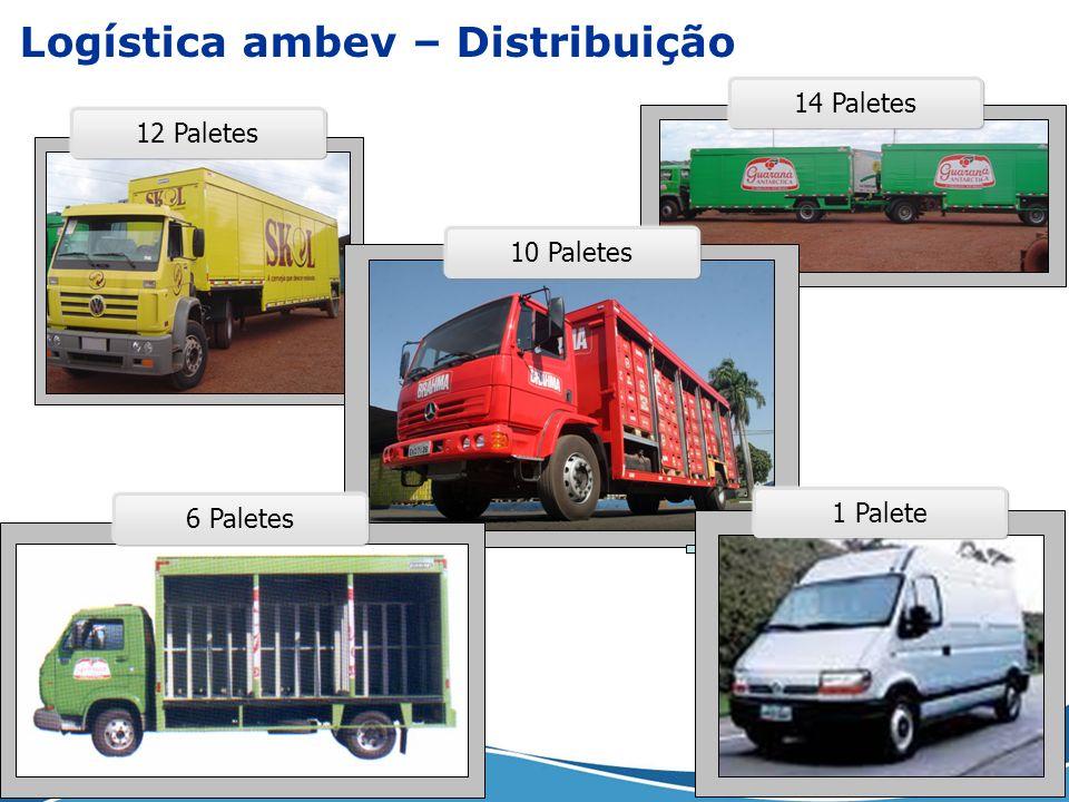 Processo de Distribuição Pré Venda Roteirização Picking Carregamento Rota Entrega Prestação de Contas Entrega D+1