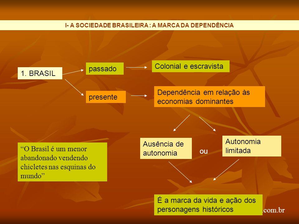 arnaldolemos@uol.com.br 1.