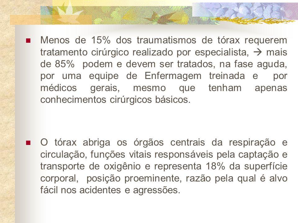Considerações Iniciais Os traumatismos torácicos correspondem de 20% a 25% das mortes em traumatizados; 20% a 50% participam de maneira importante no