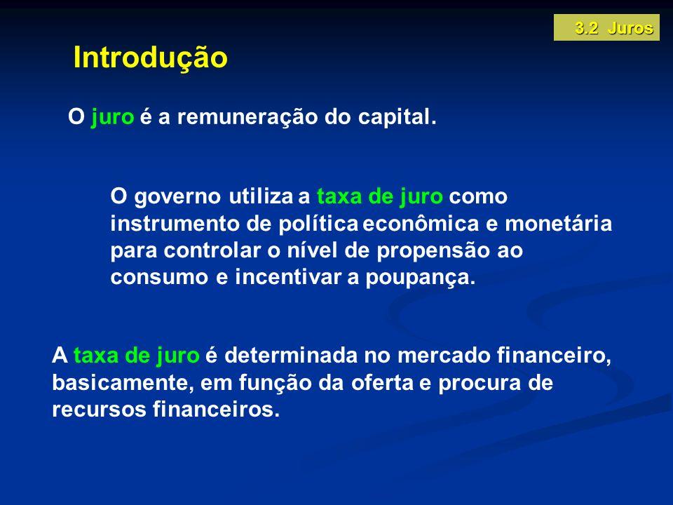 Introdução 3.2 Juros O juro é a remuneração do capital. O governo utiliza a taxa de juro como instrumento de política econômica e monetária para contr