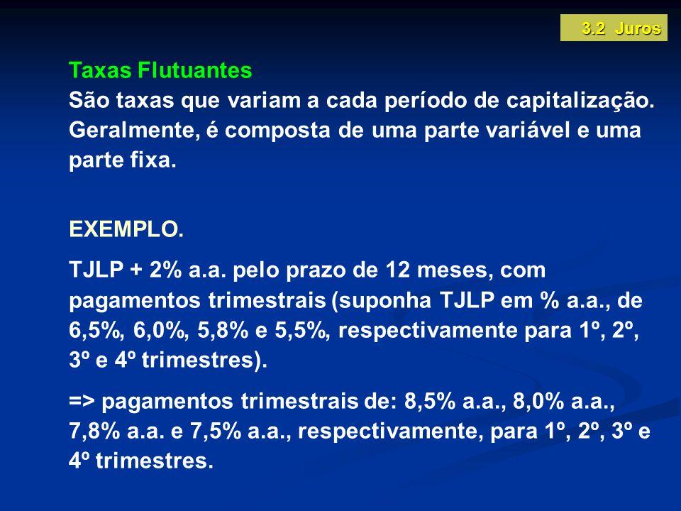 Taxas Flutuantes São taxas que variam a cada período de capitalização. Geralmente, é composta de uma parte variável e uma parte fixa. EXEMPLO. TJLP +