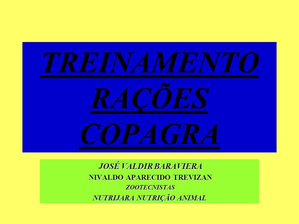 Produção de matéria seca Fonte: adaptado de Tamassia, 2000.Esalq/Usp.Gramínea tropical.