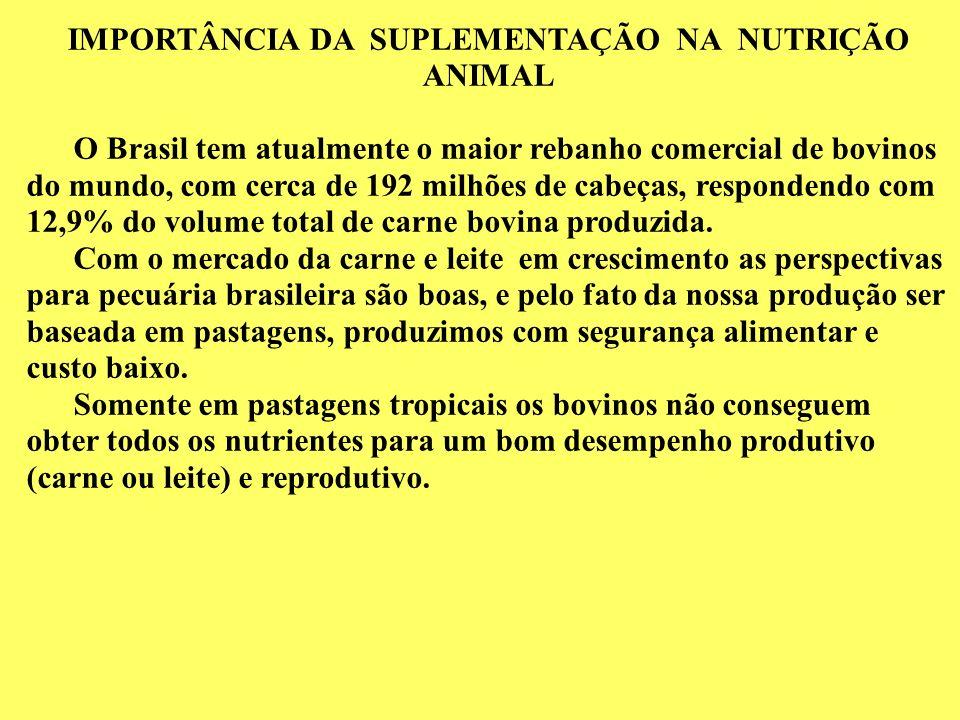 IMPORTÂNCIA DA SUPLEMENTAÇÃO NA NUTRIÇÃO ANIMAL O Brasil tem atualmente o maior rebanho comercial de bovinos do mundo, com cerca de 192 milhões de cab