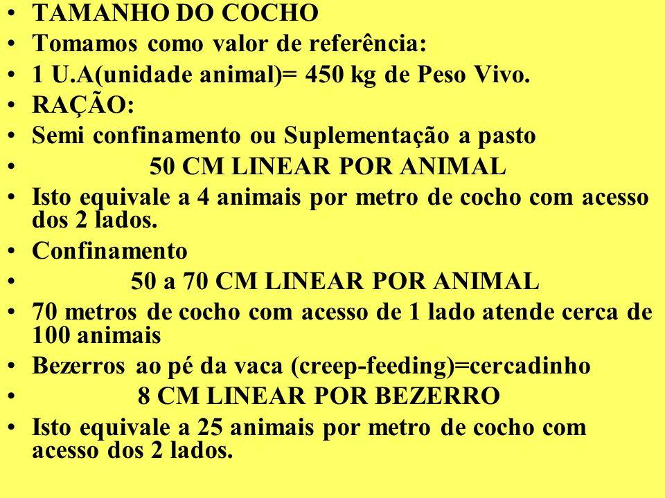 TAMANHO DO COCHO Tomamos como valor de referência: 1 U.A(unidade animal)= 450 kg de Peso Vivo. RAÇÃO: Semi confinamento ou Suplementação a pasto 50 CM