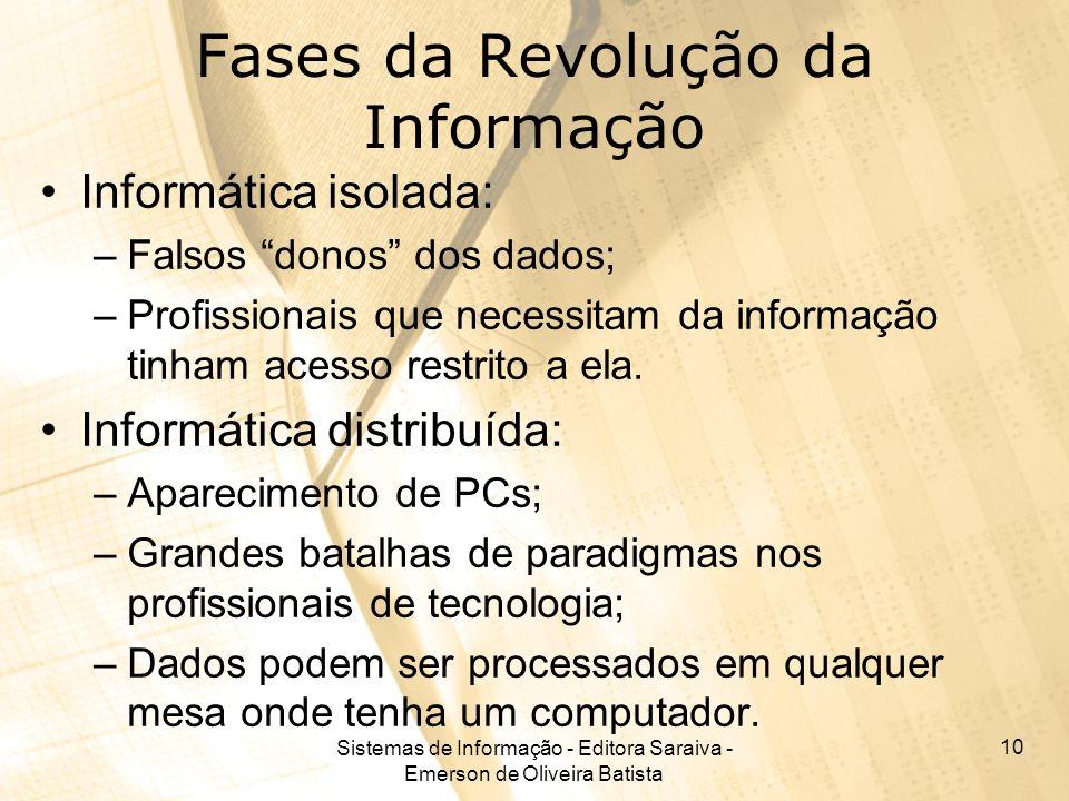 Sistemas de Informação - Editora Saraiva - Emerson de Oliveira Batista 10 Fases da Revolução da Informação Informática isolada: –Falsos donos dos dado