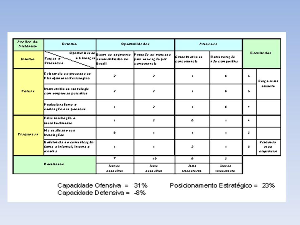 TRANSPORTE FERROVIÁRIO Decreto 1832 de 04.03.1996 – Regulamenta o Transporte Ferroviário MINISTÉRIO DOS TRANSPORTES Supervisiona e fiscaliza a Administração Ferroviária.
