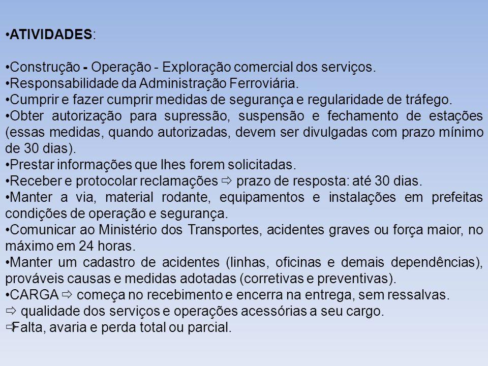 TRANSPORTE DE CARGAS CONTRATO DE TRANSPORTE Conhecimento de transporte.