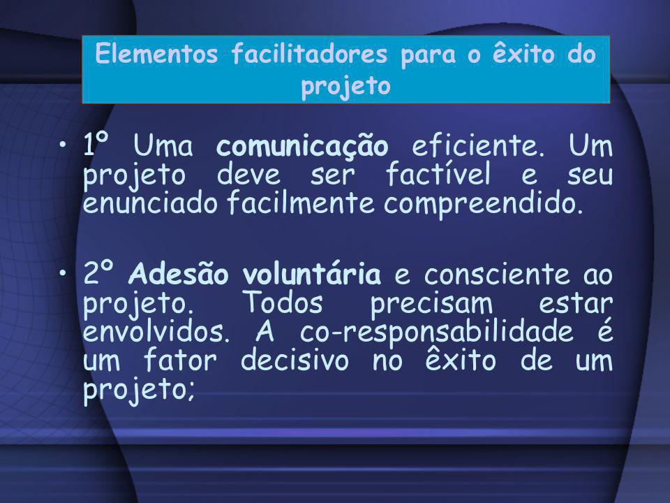 c) Tempo escolar. O calendário da escola, o período no qual o projeto é elaborado é também decisivo para o seu sucesso; d) Tempo para amadurecer as id