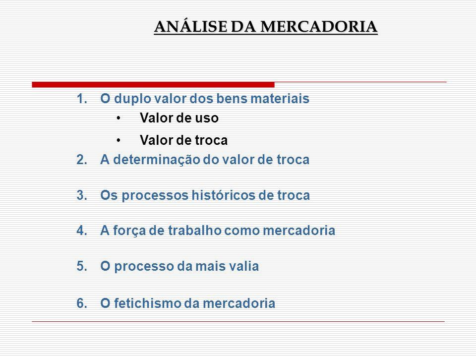 ANÁLISE DA MERCADORIA 1.O duplo valor dos bens materiais 2.A determinação do valor de troca 3.Os processos históricos de troca 4.A força de trabalho c