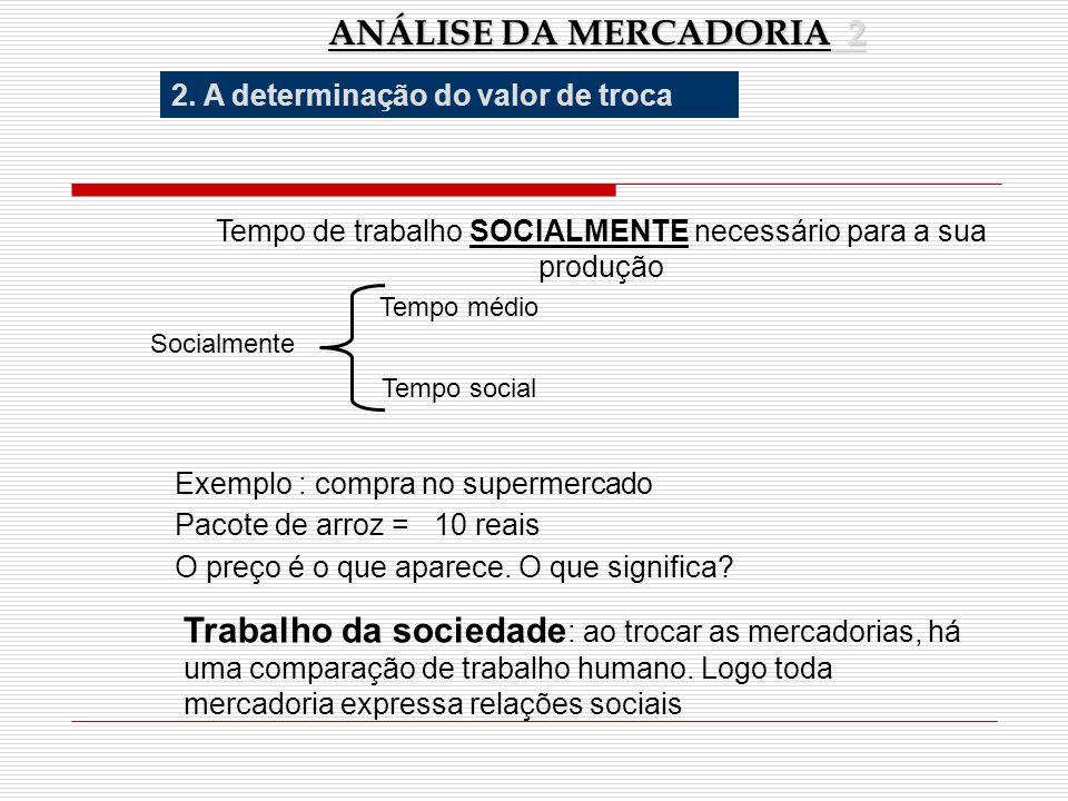 ANÁLISE DA MERCADORIA 2 2. A determinação do valor de troca Socialmente Tempo médio Tempo social Tempo de trabalho SOCIALMENTE necessário para a sua p