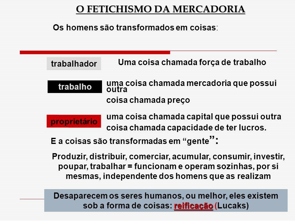 O FETICHISMO DA MERCADORIA trabalhador trabalho proprietário Os homens são transformados em coisas: uma coisa chamada mercadoria que possui outra cois