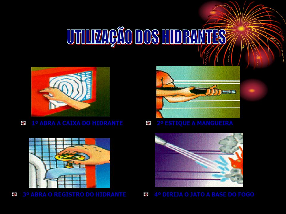 1º ABRA A CAIXA DO HIDRANTE2º ESTIQUE A MANGUEIRA 3º ABRA O REGISTRO DO HIDRANTE4º DIRIJA O JATO A BASE DO FOGO