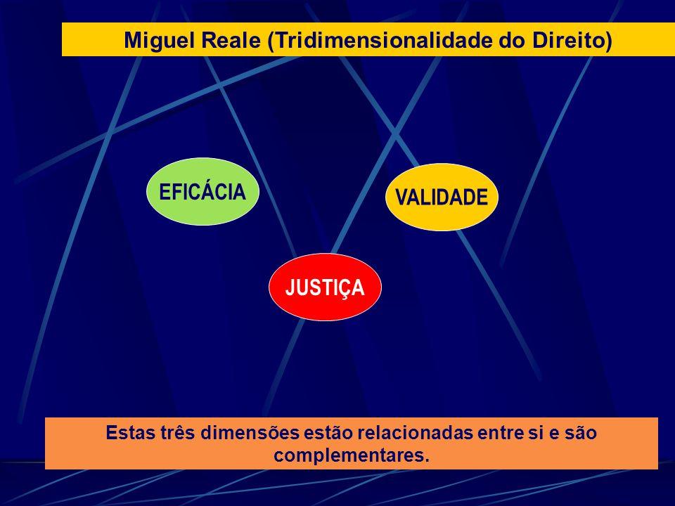 Miguel Reale (Tridimensionalidade do Direito) EFICÁCIA VALIDADE JUSTIÇA Estas três dimensões estão relacionadas entre si e são complementares.
