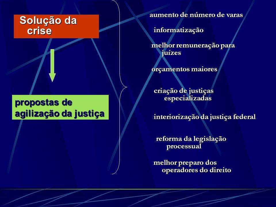 Solução da crise Solução da crise propostas de agilização da justiça informatização aumento de número de varas melhor remuneração para juízes orçament