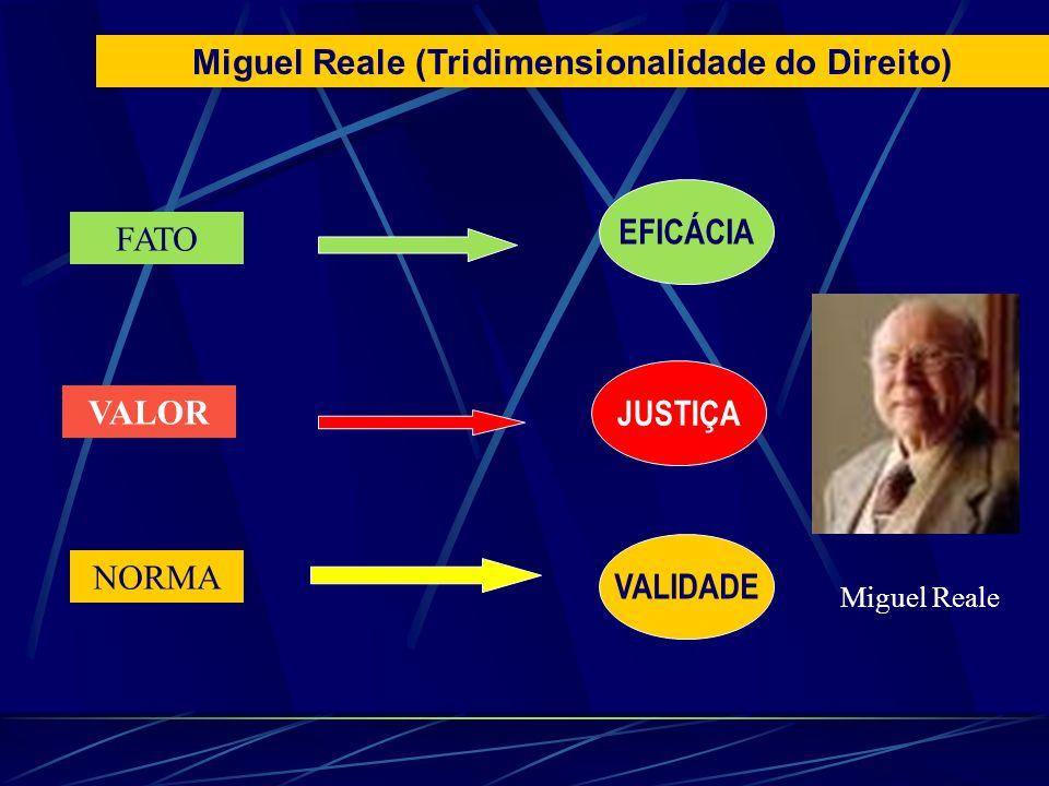 FATO VALOR NORMA EFICÁCIA JUSTIÇA VALIDADE Miguel Reale (Tridimensionalidade do Direito) Miguel Reale