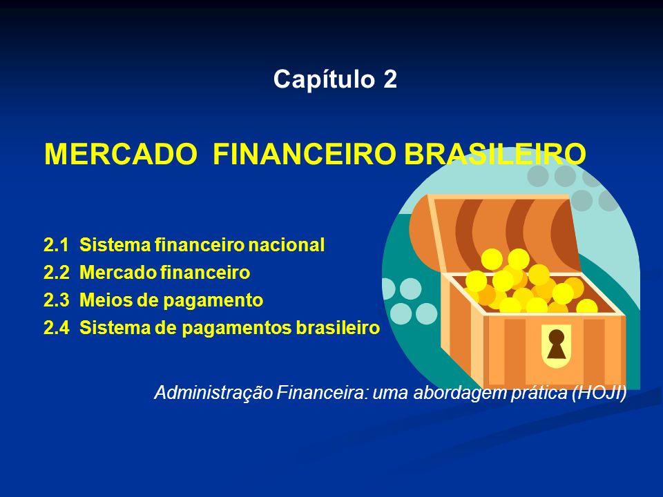 Capítulo 2 MERCADO FINANCEIRO BRASILEIRO 2.1 Sistema financeiro nacional 2.2 Mercado financeiro 2.3 Meios de pagamento 2.4 Sistema de pagamentos brasi