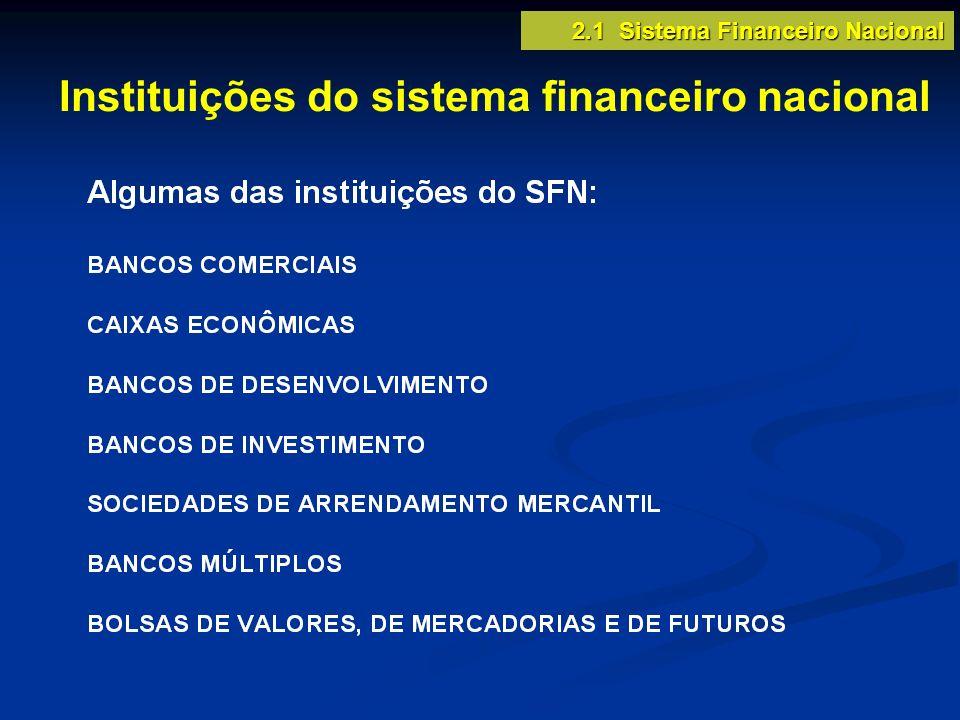 Instituições do sistema financeiro nacional 2.1 Sistema Financeiro Nacional