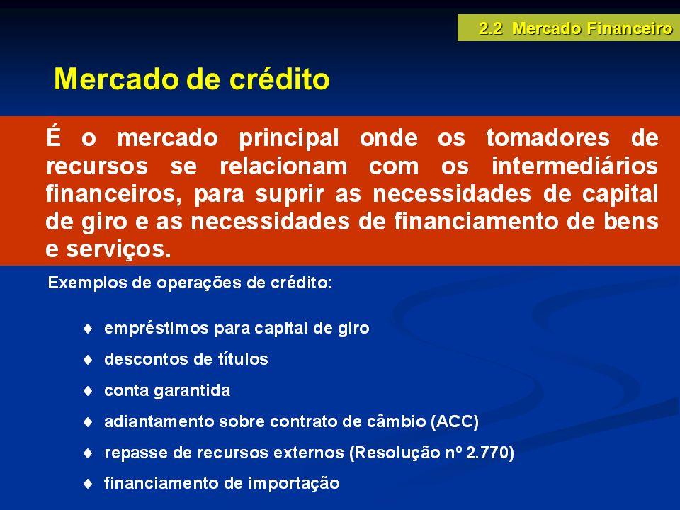 Mercado de crédito 2.2 Mercado Financeiro