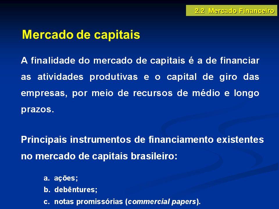 Mercado de capitais 2.2 Mercado Financeiro
