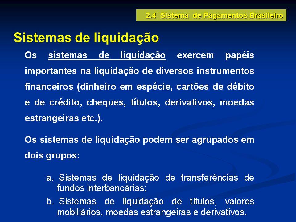 Sistemas de liquidação 2.4 Sistema de Pagamentos Brasileiro