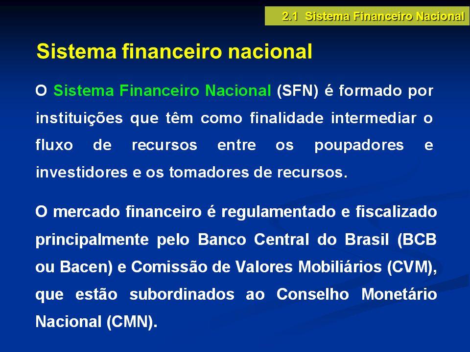 Sistema financeiro nacional 2.1 Sistema Financeiro Nacional