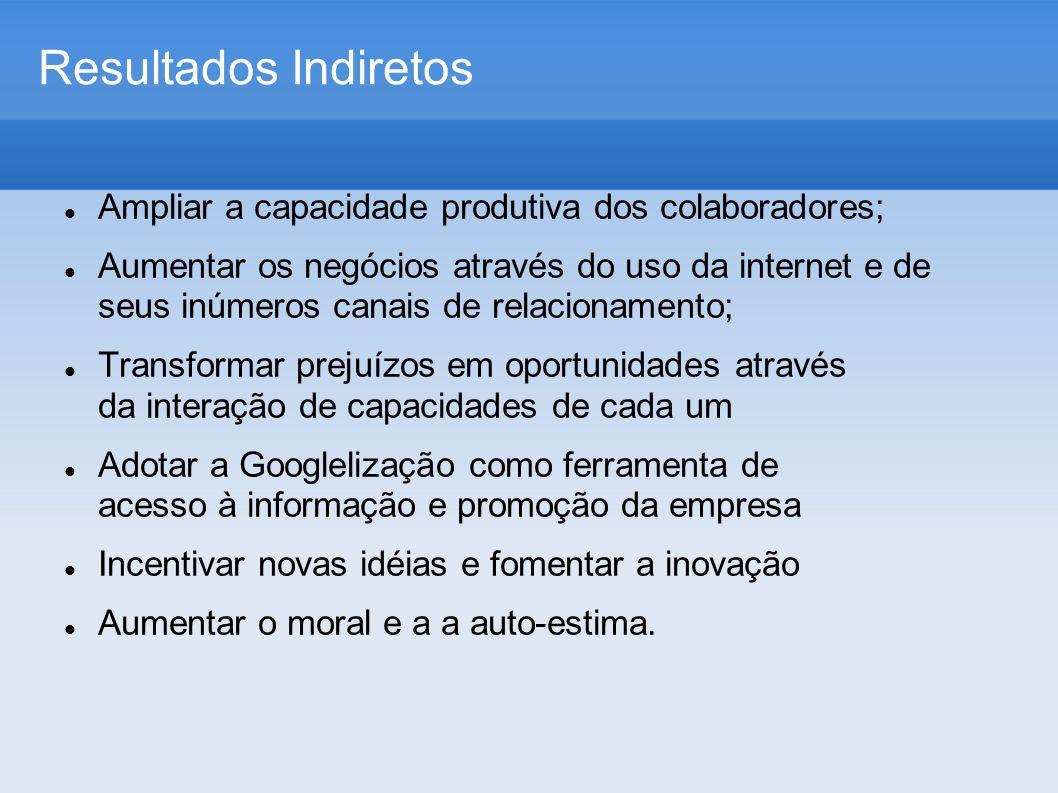 Resultados Indiretos Ampliar a capacidade produtiva dos colaboradores; Aumentar os negócios através do uso da internet e de seus inúmeros canais de re