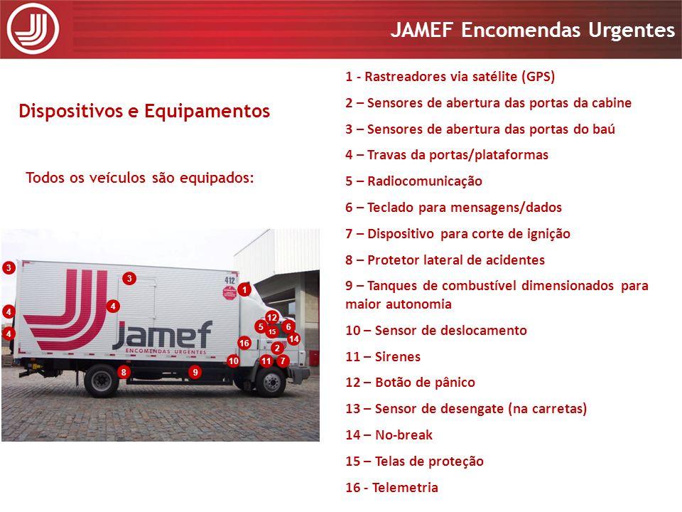 Apresentação 2008 JAMEF Encomendas Urgentes Dispositivos e Equipamentos Todos os veículos são equipados: 1 - Rastreadores via satélite (GPS) 2 – Senso