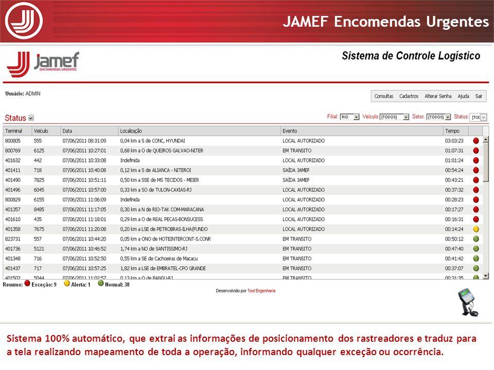 Apresentação 2008 JAMEF Encomendas Urgentes Apresentação 2008 JAMEF Encomendas Urgentes Controle Logístico Sistema 100% automático, que extrai as info