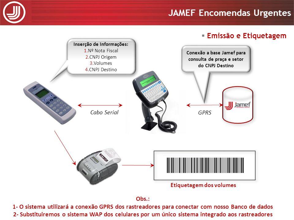 Apresentação 2008 JAMEF Encomendas Urgentes Apresentação 2008 JAMEF Encomendas Urgentes Cabo Serial Obs.: 1- O sistema utilizará a conexão GPRS dos ra