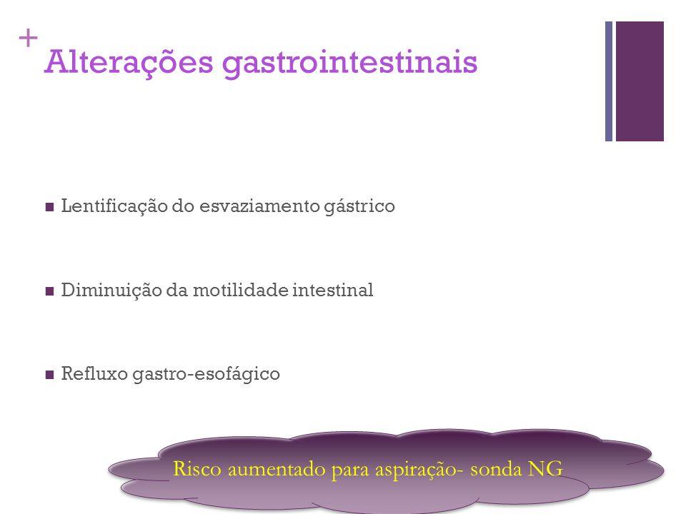+ Alterações gastrointestinais Lentificação do esvaziamento gástrico Diminuição da motilidade intestinal Refluxo gastro-esofágico Risco aumentado para