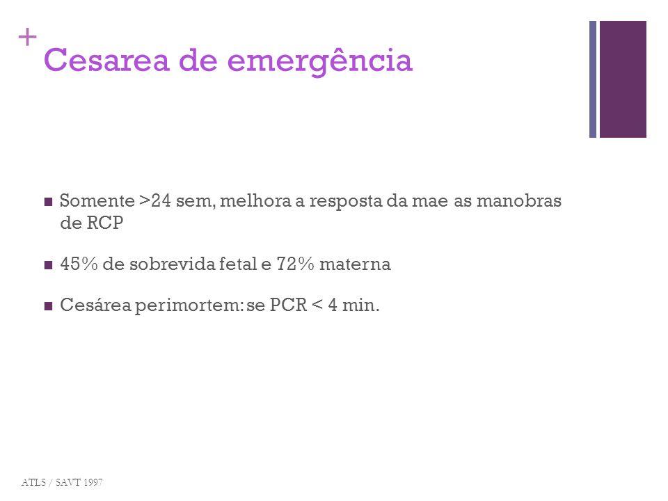 + Cesarea de emergência Somente >24 sem, melhora a resposta da mae as manobras de RCP 45% de sobrevida fetal e 72% materna Cesárea perimortem: se PCR