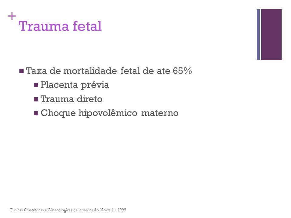 + Trauma fetal Taxa de mortalidade fetal de ate 65% Placenta prévia Trauma direto Choque hipovolêmico materno Clínicas Obstétricas e Ginecológicas da
