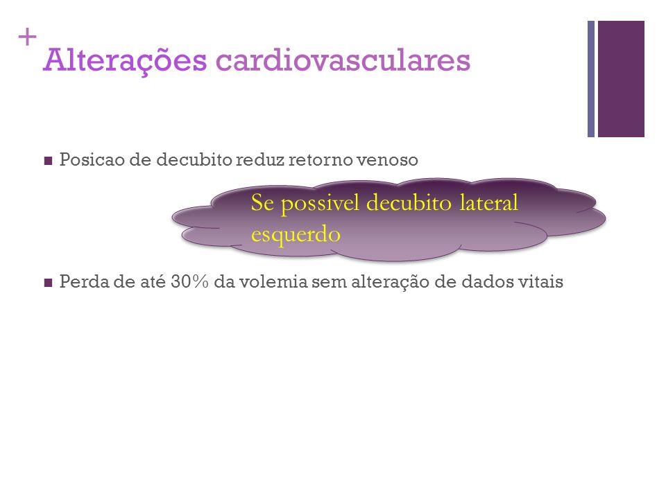 + Alterações cardiovasculares Posicao de decubito reduz retorno venoso Perda de até 30% da volemia sem alteração de dados vitais Se possivel decubito