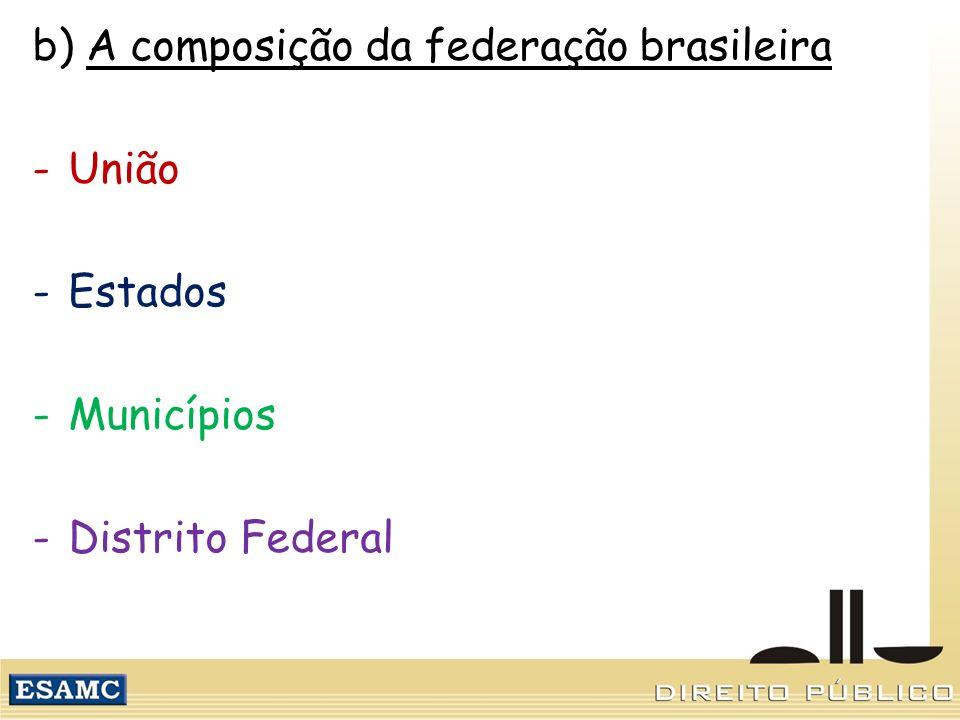 b) A composição da federação brasileira -União -Estados -Municípios -Distrito Federal