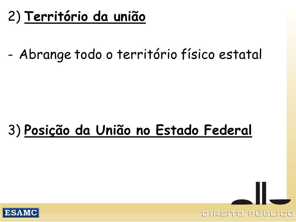 2) Território da união -Abrange todo o território físico estatal 3) Posição da União no Estado Federal