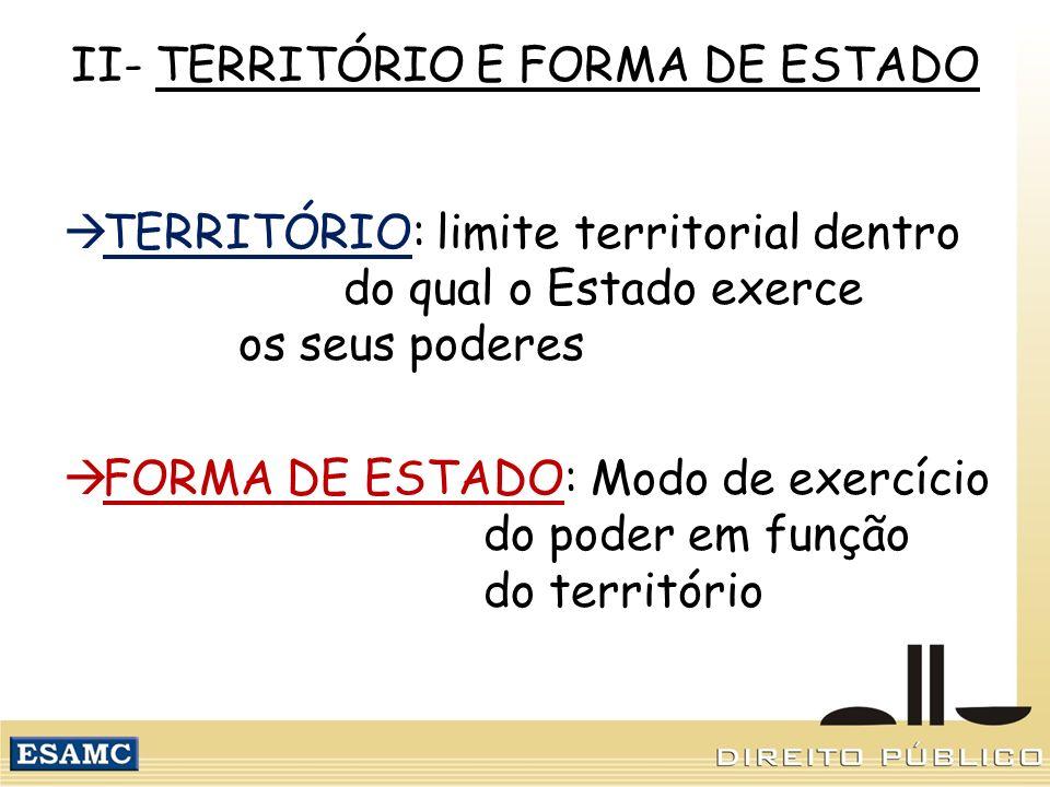 II- TERRITÓRIO E FORMA DE ESTADO TERRITÓRIO: limite territorial dentro do qual o Estado exerce os seus poderes FORMA DE ESTADO: Modo de exercício do p