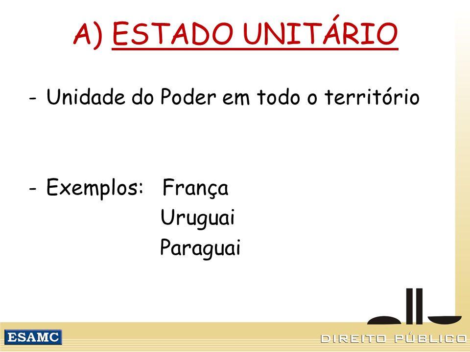 A) ESTADO UNITÁRIO -Unidade do Poder em todo o território -Exemplos: França Uruguai Paraguai