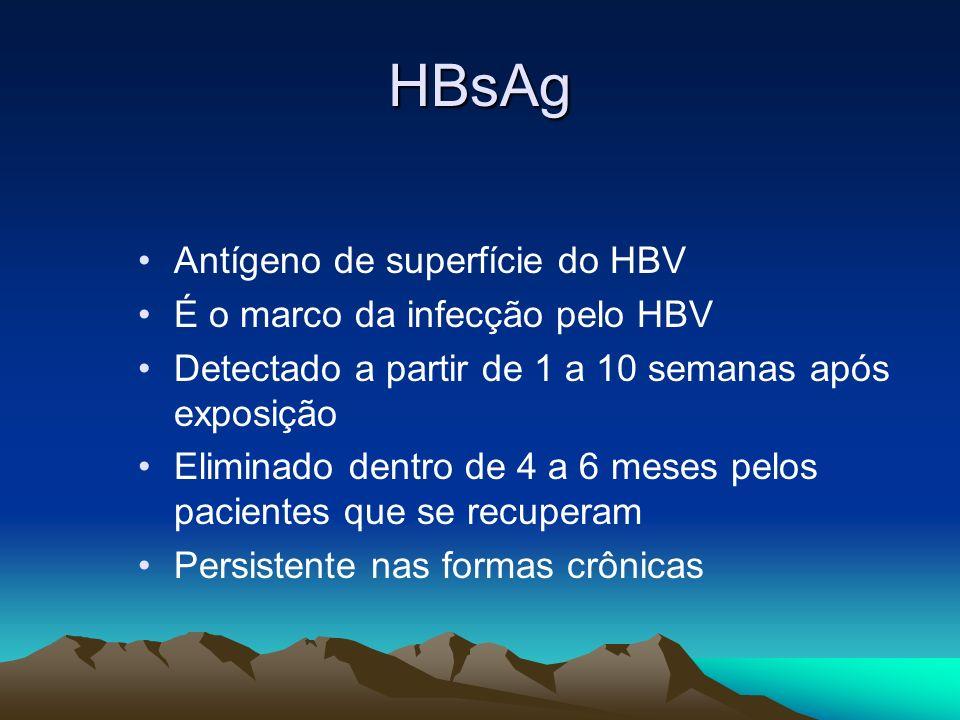 HBsAg Antígeno de superfície do HBV É o marco da infecção pelo HBV Detectado a partir de 1 a 10 semanas após exposição Eliminado dentro de 4 a 6 meses