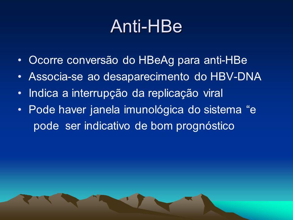 Anti-HBe Ocorre conversão do HBeAg para anti-HBe Associa-se ao desaparecimento do HBV-DNA Indica a interrupção da replicação viral Pode haver janela i