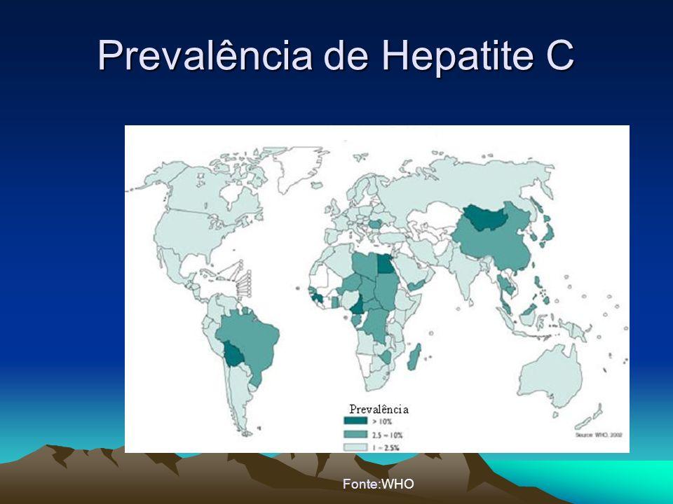 Prevalência de Hepatite C Fonte:WHO