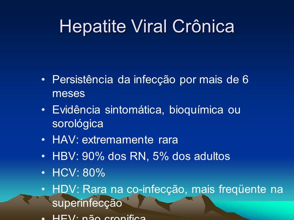 Hepatite Viral Crônica Persistência da infecção por mais de 6 meses Evidência sintomática, bioquímica ou sorológica HAV: extremamente rara HBV: 90% do