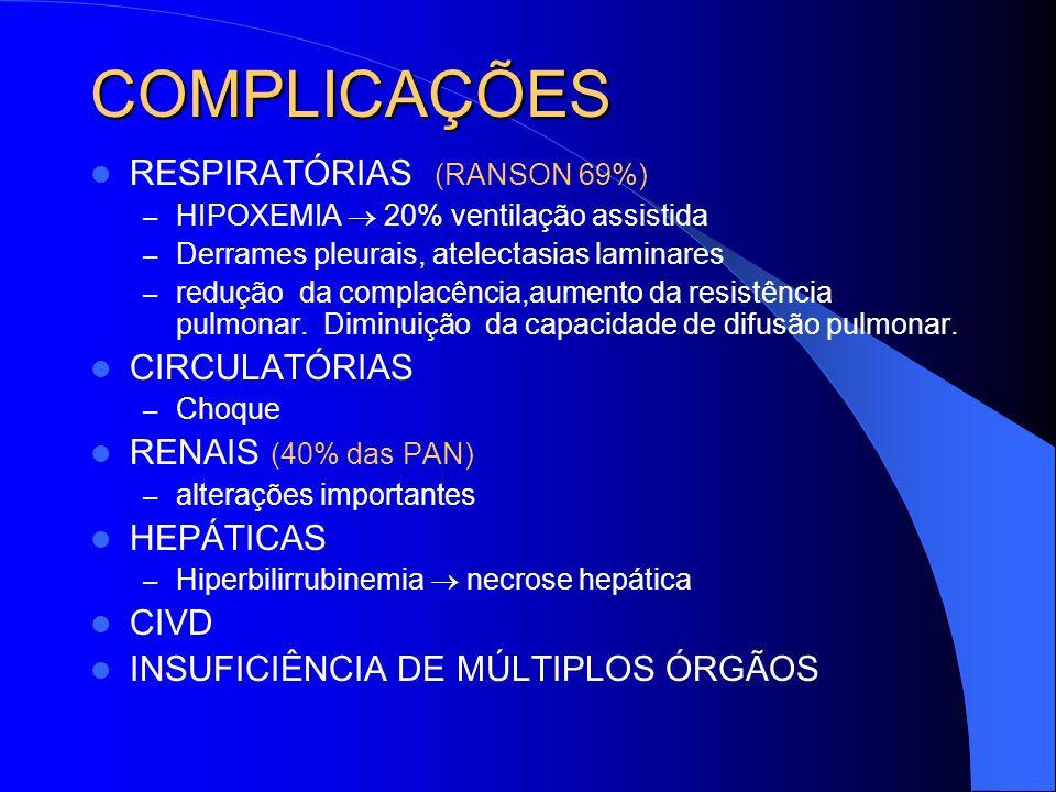 COMPLICAÇÕES RESPIRATÓRIAS (RANSON 69%) – HIPOXEMIA 20% ventilação assistida – Derrames pleurais, atelectasias laminares – redução da complacência,aum