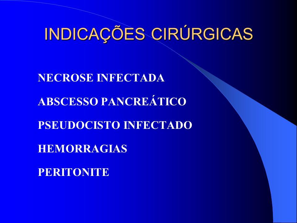 INDICAÇÕES CIRÚRGICAS RELATIVAS NECROSE NÃO INFECTADA PSEUDOCISTO DE PÂNCREAS ASCITE PANCREÁTICA