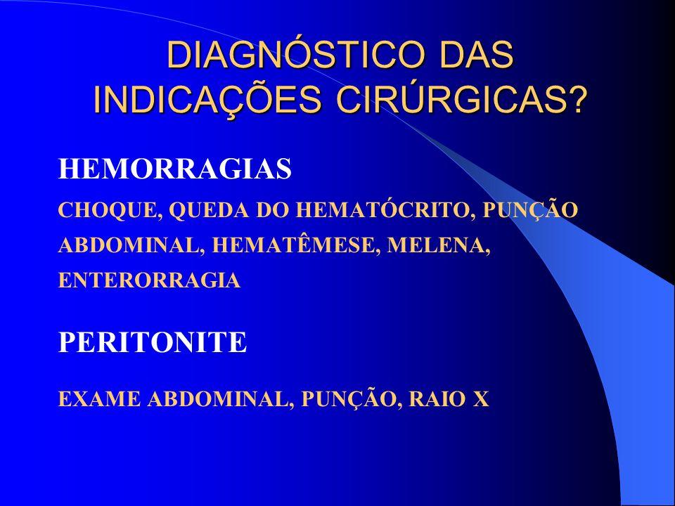 DIAGNÓSTICO DAS INDICAÇÕES CIRÚRGICAS? HEMORRAGIAS CHOQUE, QUEDA DO HEMATÓCRITO, PUNÇÃO ABDOMINAL, HEMATÊMESE, MELENA, ENTERORRAGIA PERITONITE EXAME A