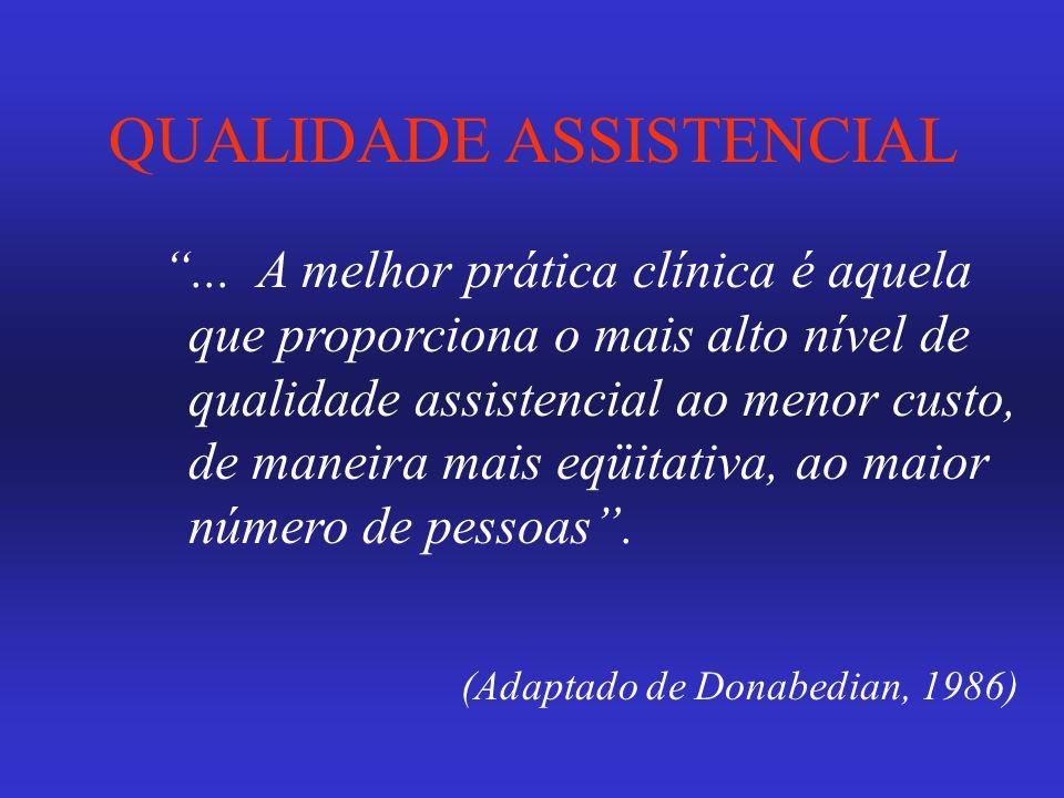 QUALIDADE ASSISTENCIAL... A melhor prática clínica é aquela que proporciona o mais alto nível de qualidade assistencial ao menor custo, de maneira mai