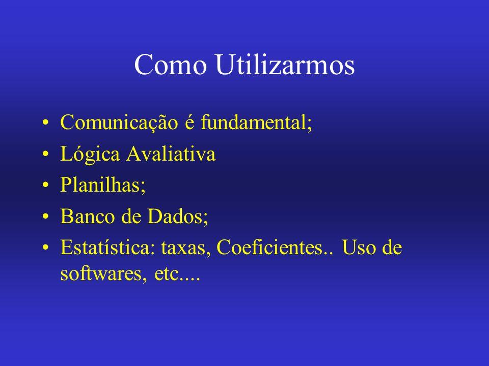 Como Utilizarmos Comunicação é fundamental; Lógica Avaliativa Planilhas; Banco de Dados; Estatística: taxas, Coeficientes.. Uso de softwares, etc....