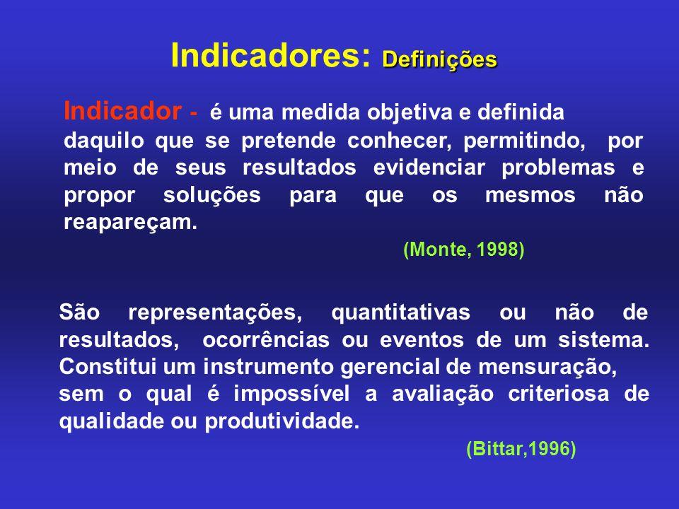 Definições Indicadores: Definições Indicador - é uma medida objetiva e definida daquilo que se pretende conhecer, permitindo, por meio de seus resulta