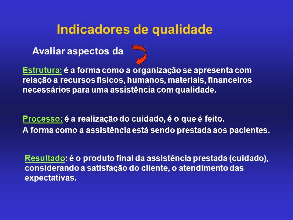 Indicadores de qualidade Avaliar aspectos da Resultado: é o produto final da assistência prestada (cuidado), considerando a satisfação do cliente, o atendimento das expectativas.